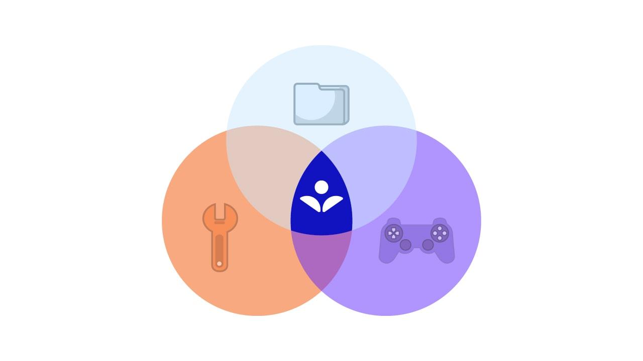 Una red de identidad social es una interfaz multipropósito