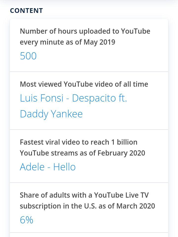 Estadísticas de contenido de YouTube
